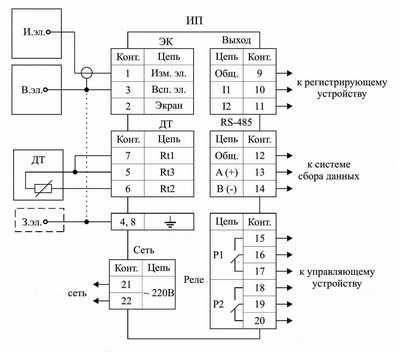 Схема внешних соединений pH-метра рН-4131