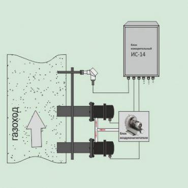 Схема работы измерителя расхода дымовых газов ИС-14.М