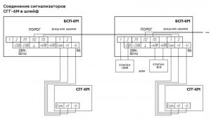 схема соединения СГГ-6М и БСП-6М