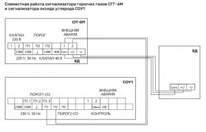 схема соединения сигнализаторов СОУ-1 и СГГ-6М
