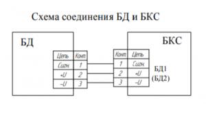 сигнализатор СТГ-1 схема соединения БД и БКС