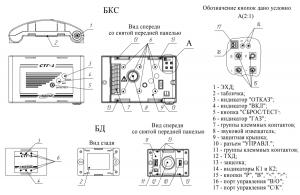сигнализатор СТГ-1 внешний вид