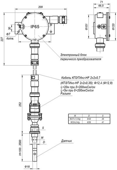Габаритные размеры ПП анализатора АЖК-3101М.1(2,К)-АС