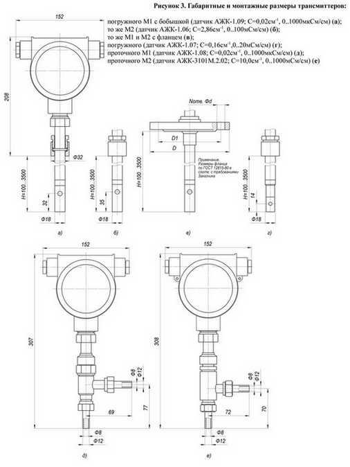 Габаритные и монтажные размеры кондуктометров-трансмиттеров АЖК-3110