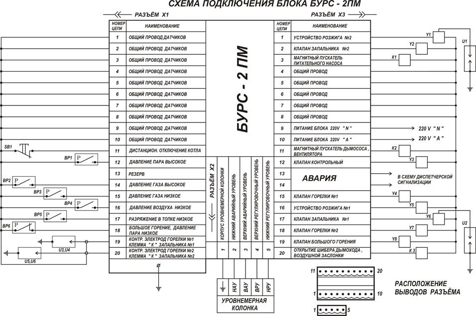 Блок Бурс-2ПМ
