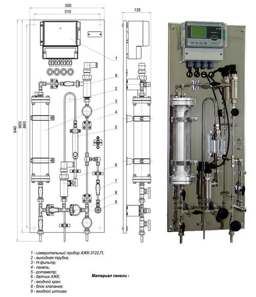 Гидропанель ГП-3122П