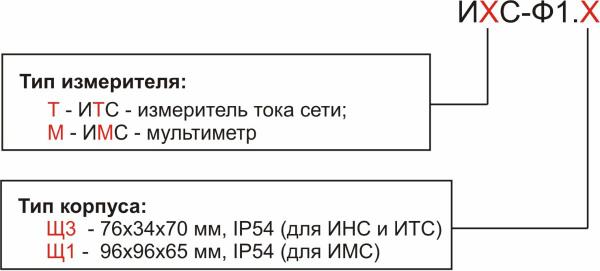Измерители параметров сети ИТС-Ф1, ИМС-Ф1. Форма заказа