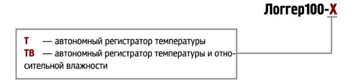 ЛОГГЕР-100. Форма заказа