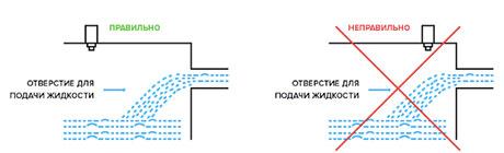 Streamlux SLL-400F SLL-400M ограничения монтажа