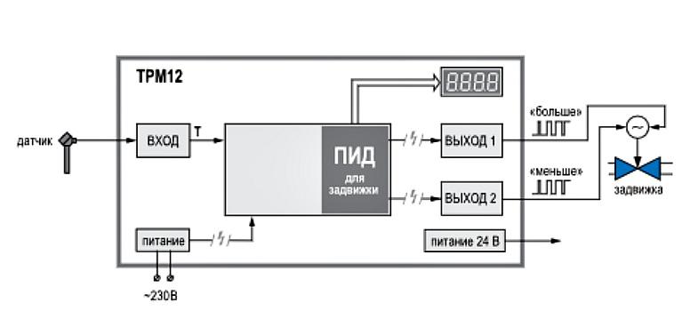 ТРМ12. Схема