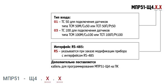 МПР51-Щ4.Х.Х модификации