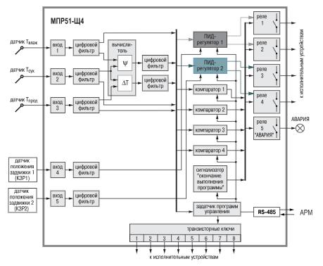 МПР51_Щ4_01_03 схема прибора