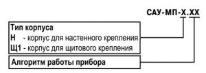 САУ-МП форма заказа