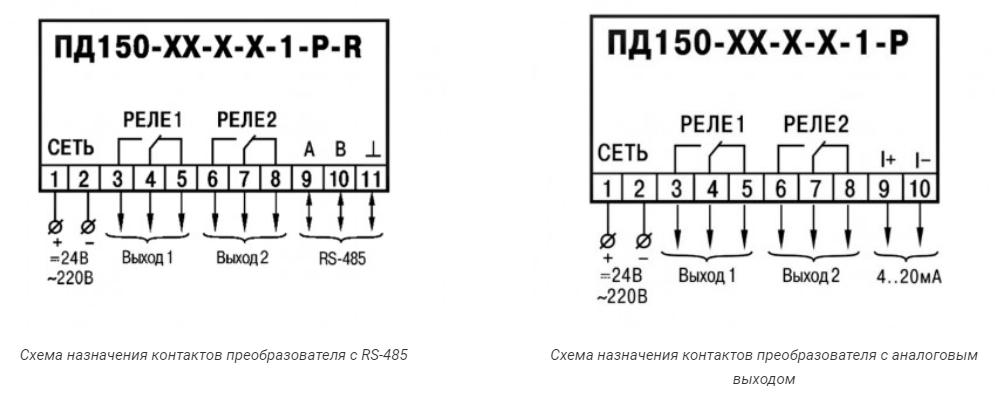 Схема назначения контактов ПД150