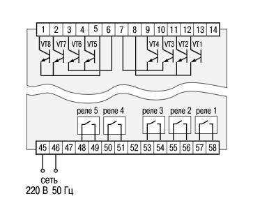 МПР-51-Щ4 Схема подключения измерительных датчиков и датчиков положения задвижек