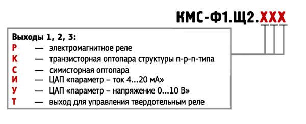 КМС-Ф1, Щ2 мультиметр