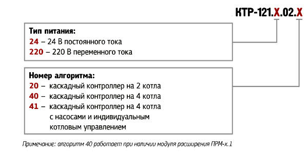 Регулятор КТР-121.02. Форма заказа