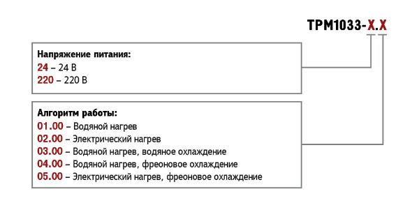 ТРМ1033. Форма заказа