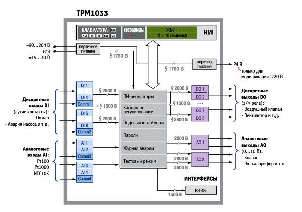 ТРМ1033 контроллер. Схема