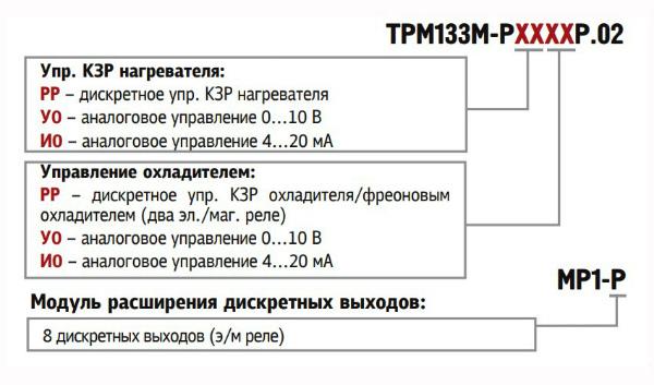 ТРМ133М. Форма заказа