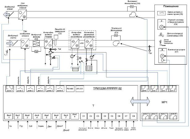 ТРМ133М-02. Схема