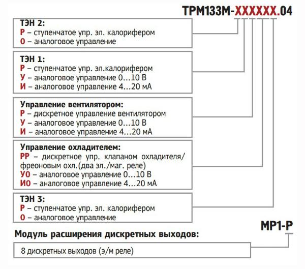 ТРМ133М-04. Форма заказа