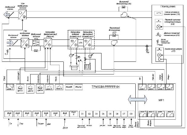 ТРМ133М-04. Схема