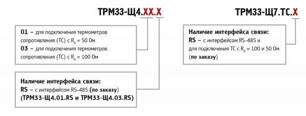 ТРМ33 контроллер. Форма заказа