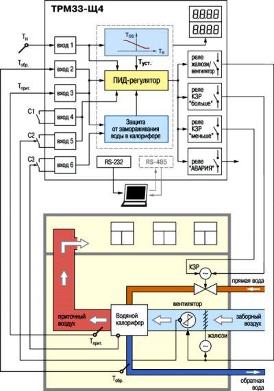 ТРМ33 контроллер. Схема