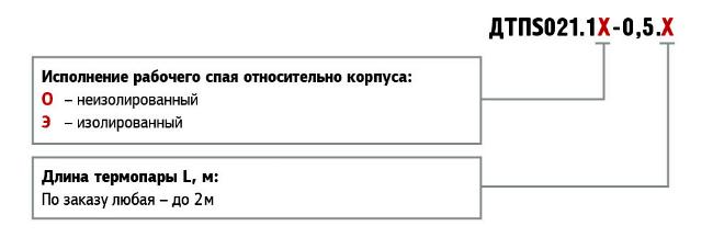 Форма заказа ДТПS-021