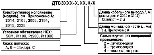 Термосопротивления ДТС-ххх5