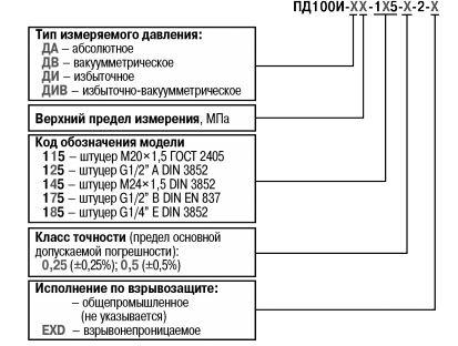 Преобразователи ПД100И-1х5-2