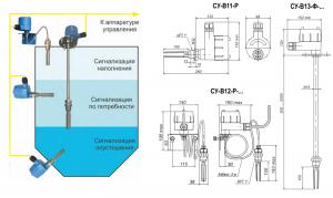 Варианты установки и размеры СУ-В1 сигнализатора уровня