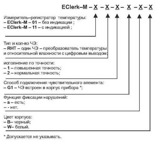 Форма заказа логгера EClerk-M-RHT