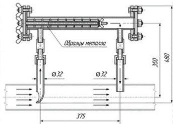 Габаритные размеры индикатора коррозии ИХЛ ИК-31М