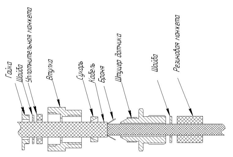Схема монтажа бронированного кабеля (диаметр кабеля не более 13 мм.)