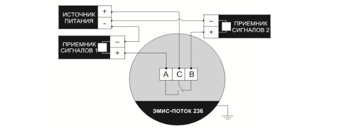 Схема 2. Реле потока ЕМИС-ПОТОК 236