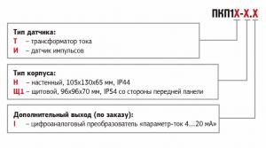 форма заказа ПКП1