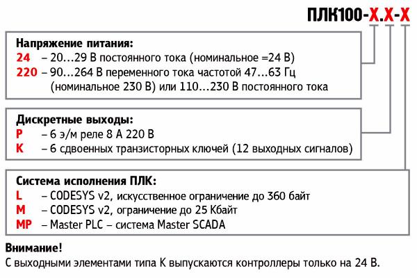 Форма заказа. Контроллер ПЛК100-200.Р-ТЛ