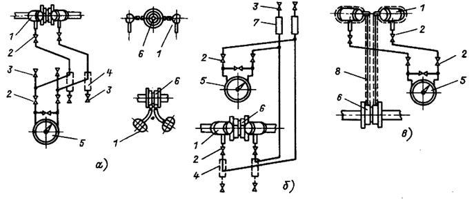 Схемы при измерение расхода водяного пара УУРП