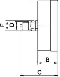 Габаритные размеры 2 манометра ДМ15