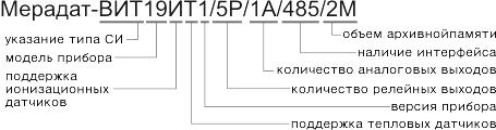 Форма заказа вакуумметров Мерадат-ВИТ
