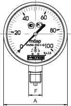 Габаритные размеры 1 напоромера НМ96