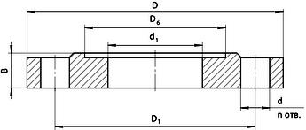 Габариты фланца. Разделитель РСМ-306-Dу50/Dy80 с открытой мембранной и КМЧ