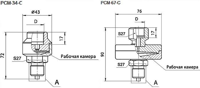 Габариты. Разделитель РСМ-34,-67-С сварной