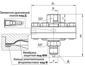 Габариты. Разделитель сред мембранный РСМ-47,-67,-110-Р разборный