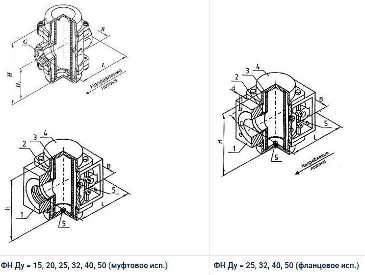 Габаритные размеры газовых фильтров ФН, Ду 15...50