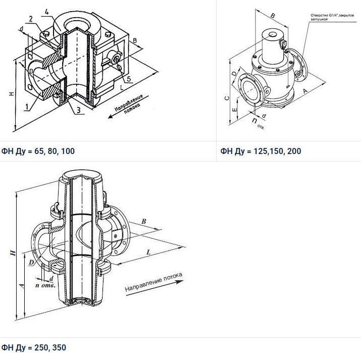 Габаритные размеры газовых фильтров ФН, Ду 65...350