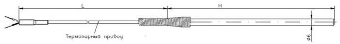 Габаритные размеры термопары ТД711