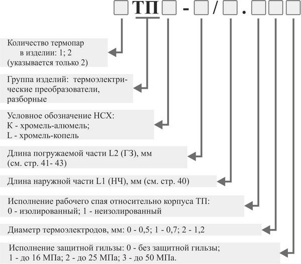 Форма заказа термопреобразователей ТПК, ТПL (термопар)